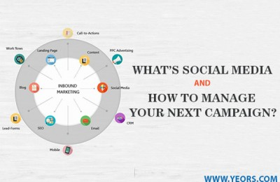 SOCIAL MEDIA SMO Services in Delhi