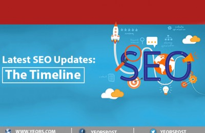 latest seo-yeors.com